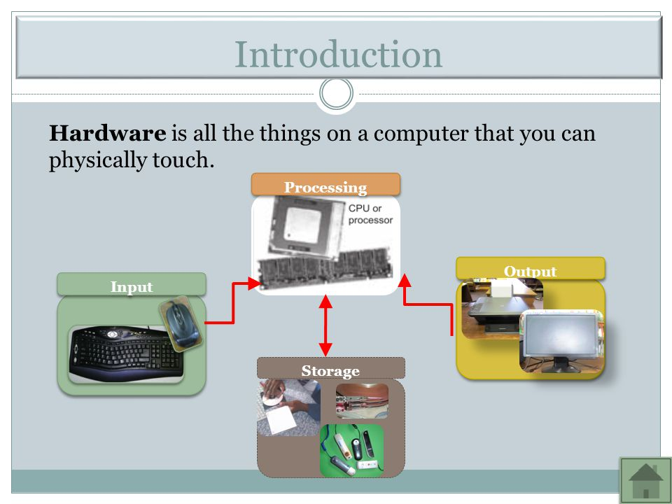 Introduction Hardware is all the things on a computer that you can physically touch. Processing. Output.