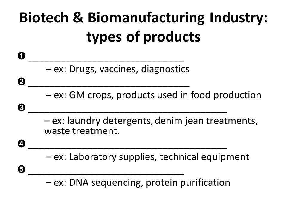 Biotech & Biomanufacturing Industry: types of products