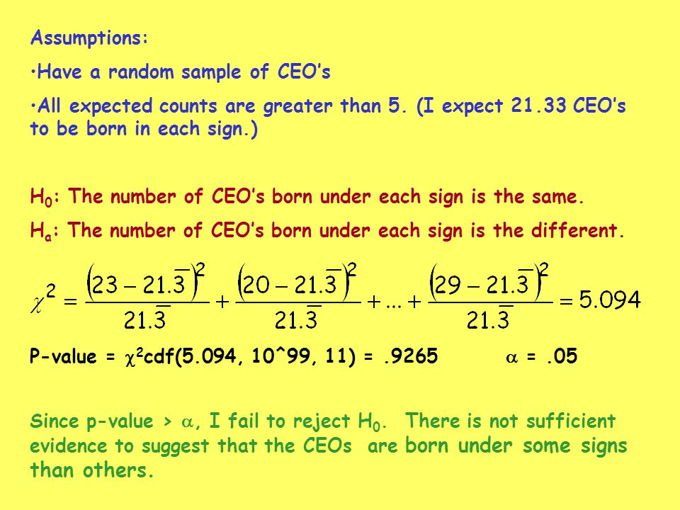 Assumptions: Have a random sample of CEO's. All expected counts are greater than 5. (I expect 21.33 CEO's to be born in each sign.)