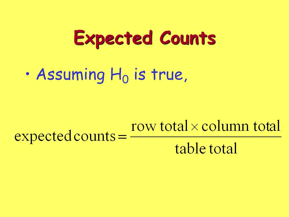 Expected Counts Assuming H0 is true,
