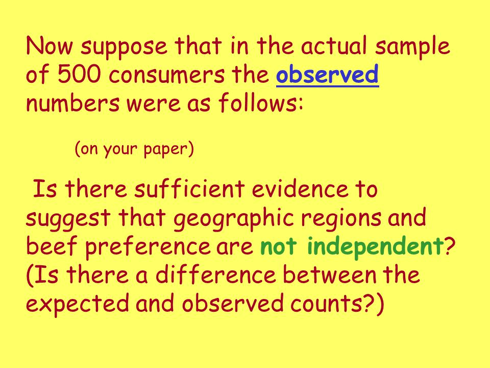 Now suppose that in the actual sample of 500 consumers the observed numbers were as follows: