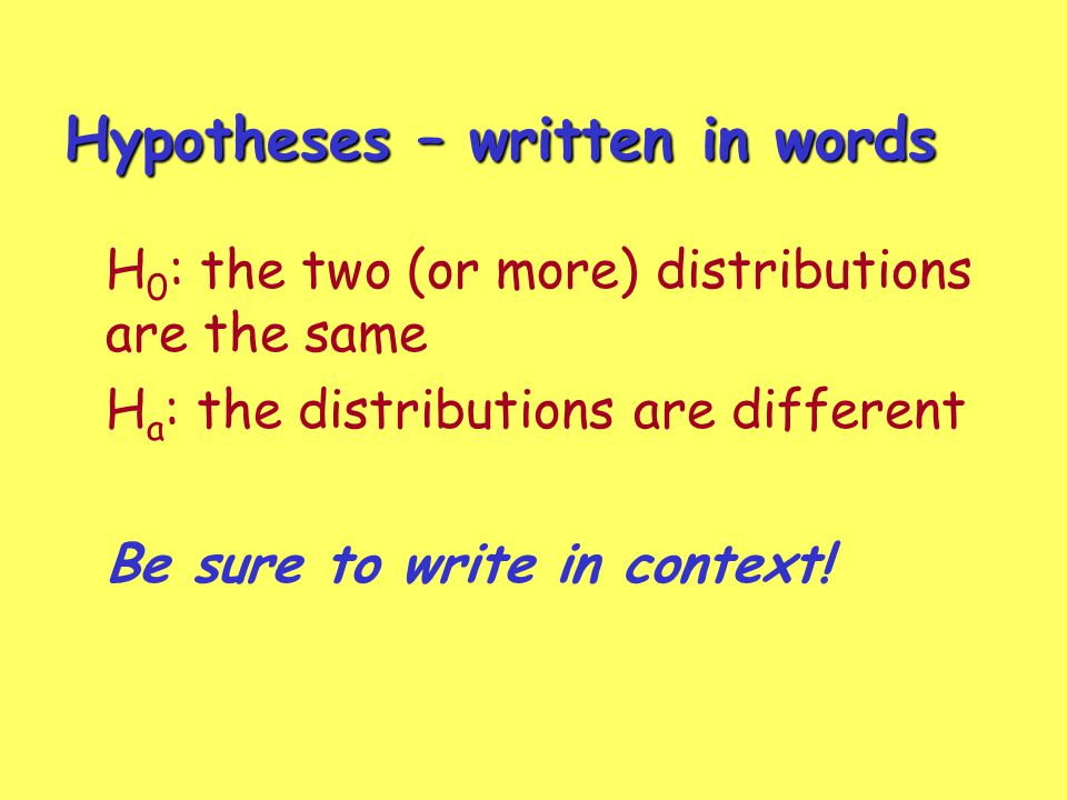 Hypotheses – written in words