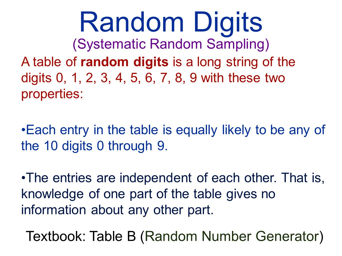 Random Digits (Systematic Random Sampling)