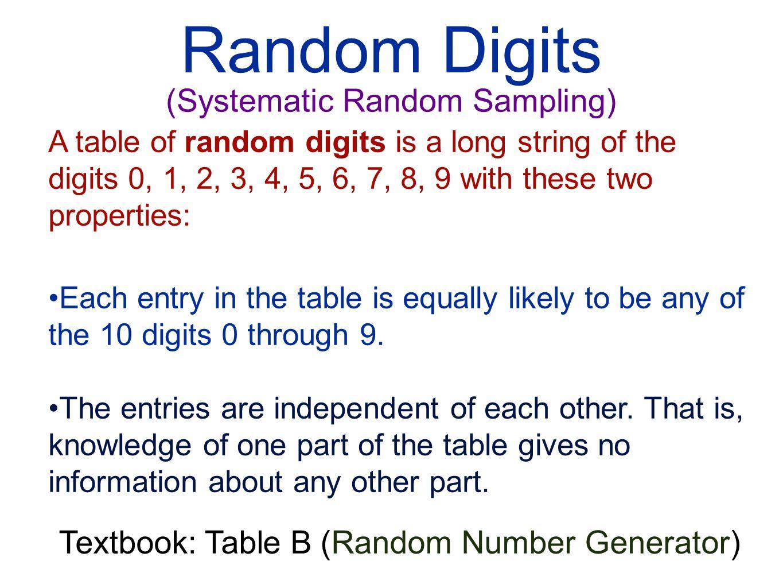 Random Digits (Systematic Random Sampling)