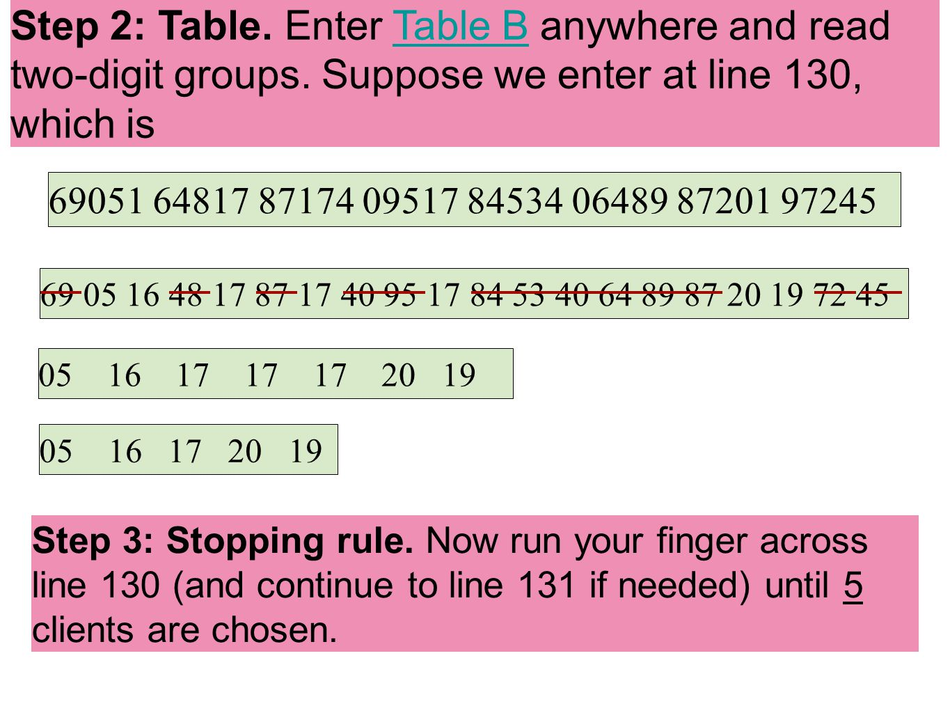 Step 2: Table. Enter Table B anywhere and read two-digit groups