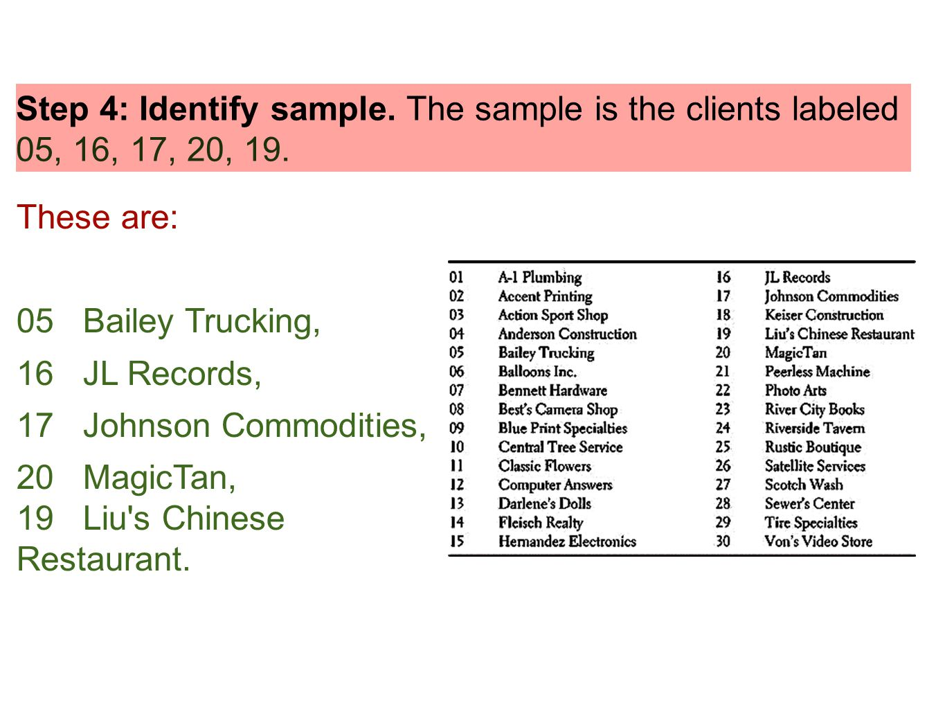 Step 4: Identify sample. The sample is the clients labeled 05, 16, 17, 20, 19.