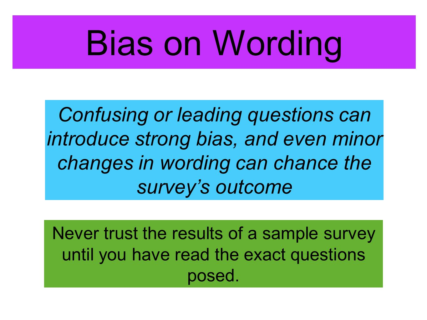 Bias on Wording Confusing or leading questions can introduce strong bias, and even minor changes in wording can chance the survey's outcome.