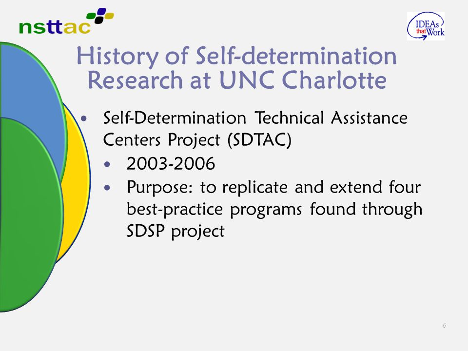 History of Self-determination Research at UNC Charlotte