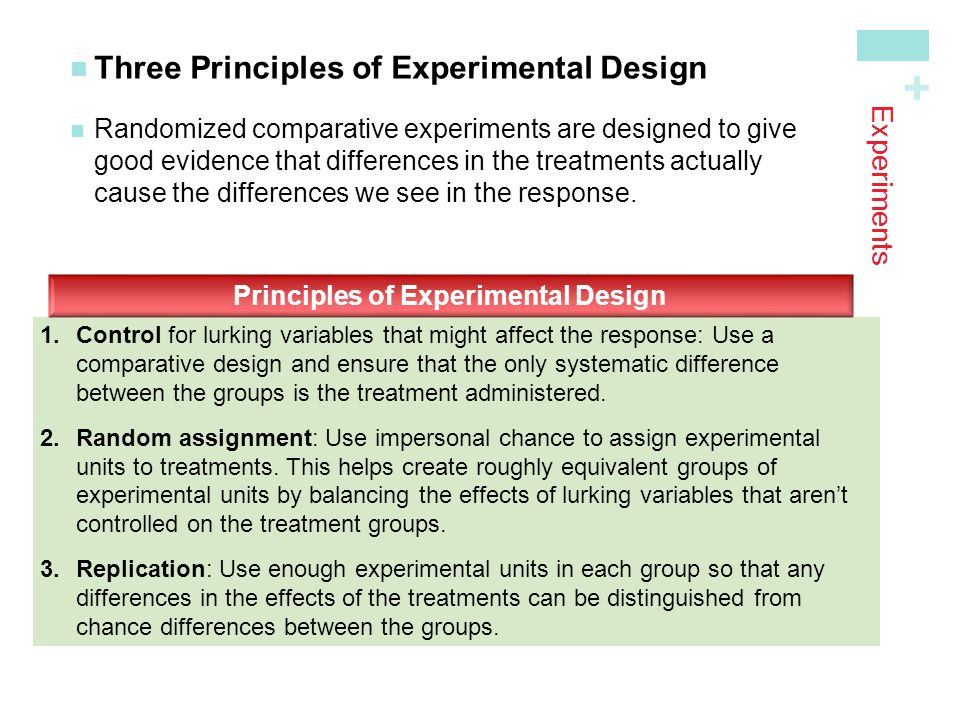 Principles of Experimental Design