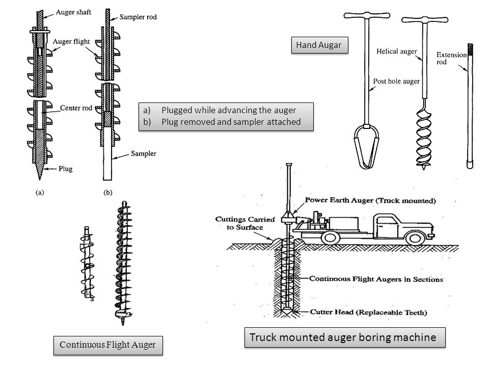 Continuous Flight Auger