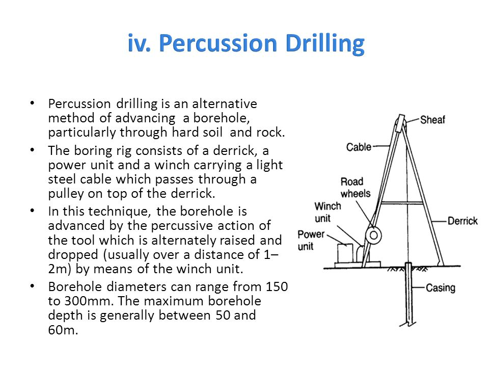 iv. Percussion Drilling