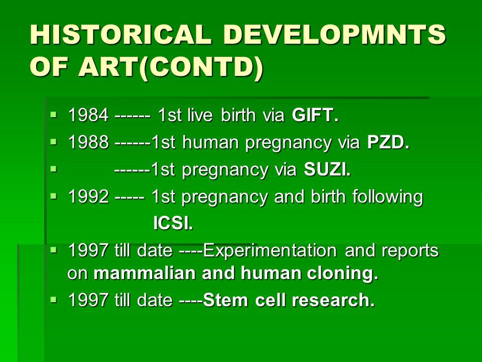 HISTORICAL DEVELOPMNTS OF ART(CONTD)