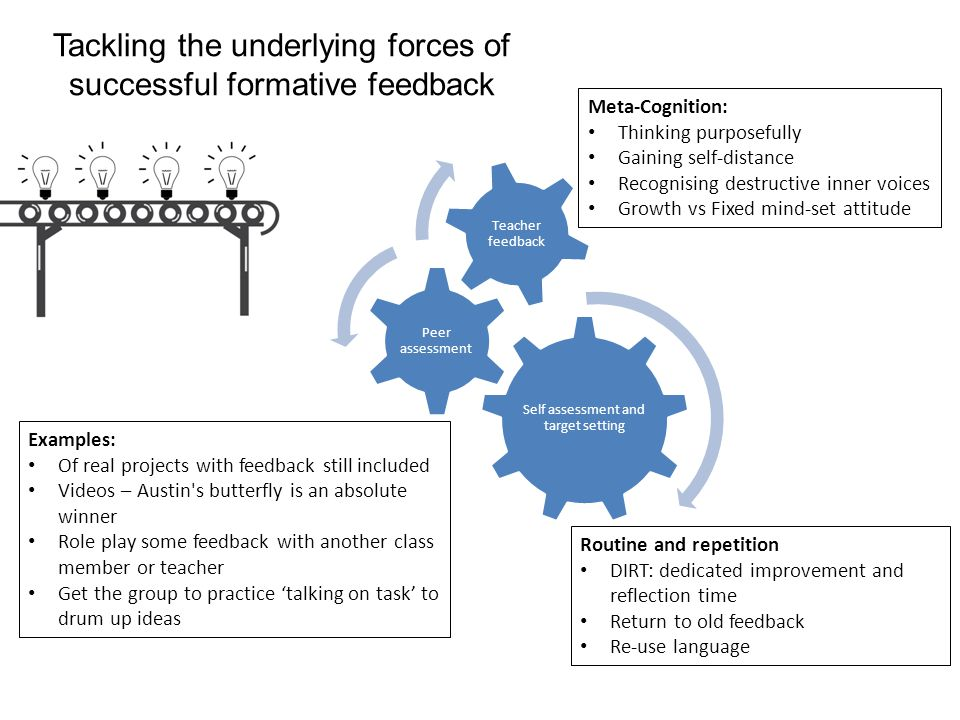 Tackling the underlying forces of successful formative feedback