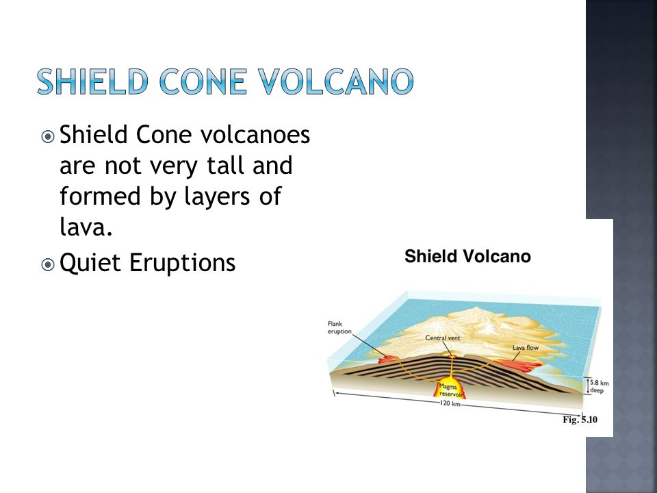 Shield Cone Volcano Shield Cone volcanoes are not very tall and formed by layers of lava.