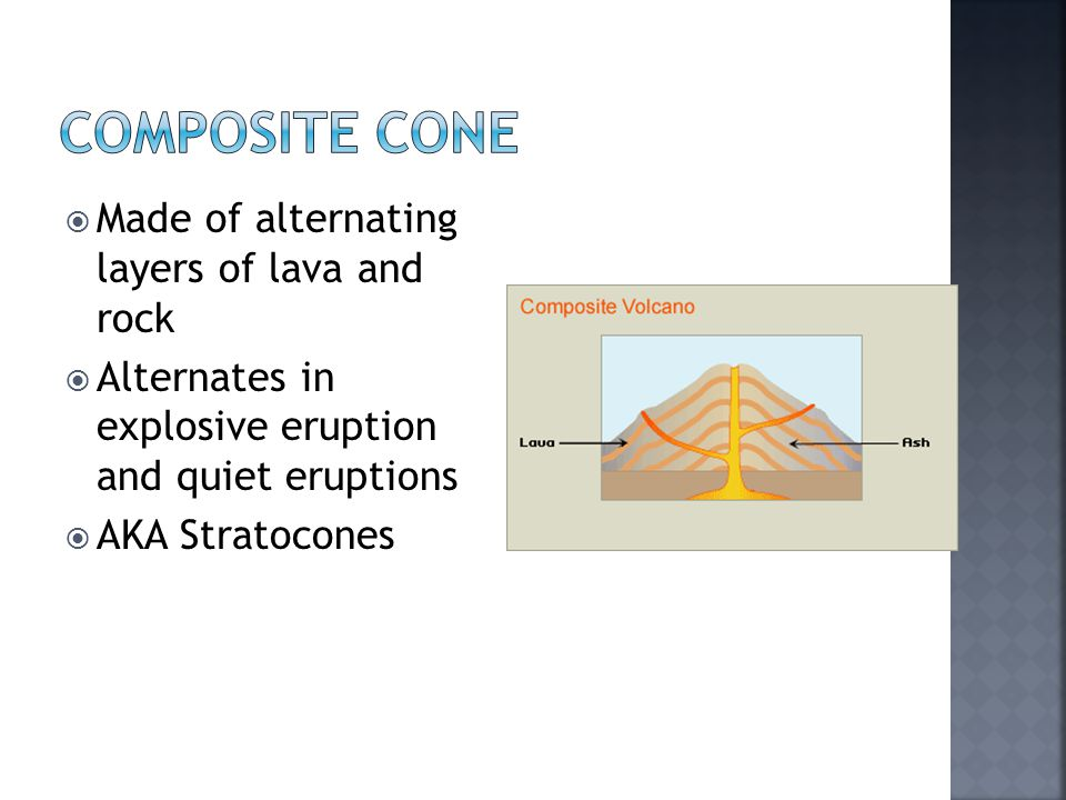 Composite Cone Made of alternating layers of lava and rock