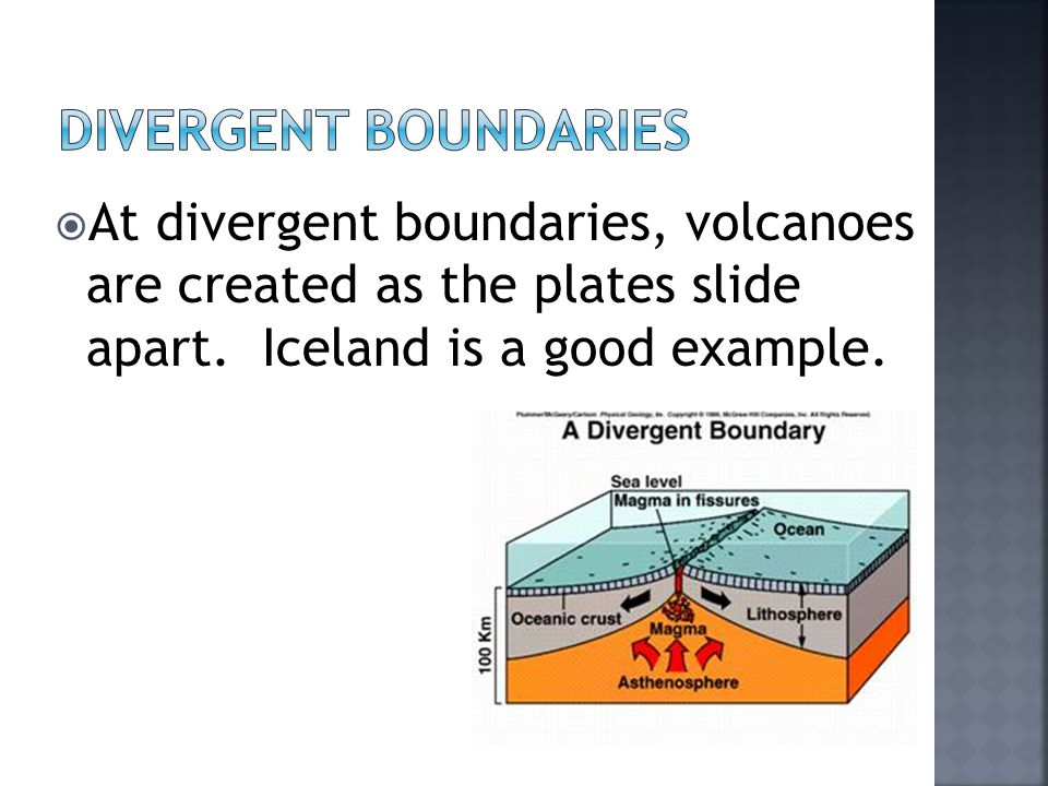 Divergent Boundaries At divergent boundaries, volcanoes are created as the plates slide apart.