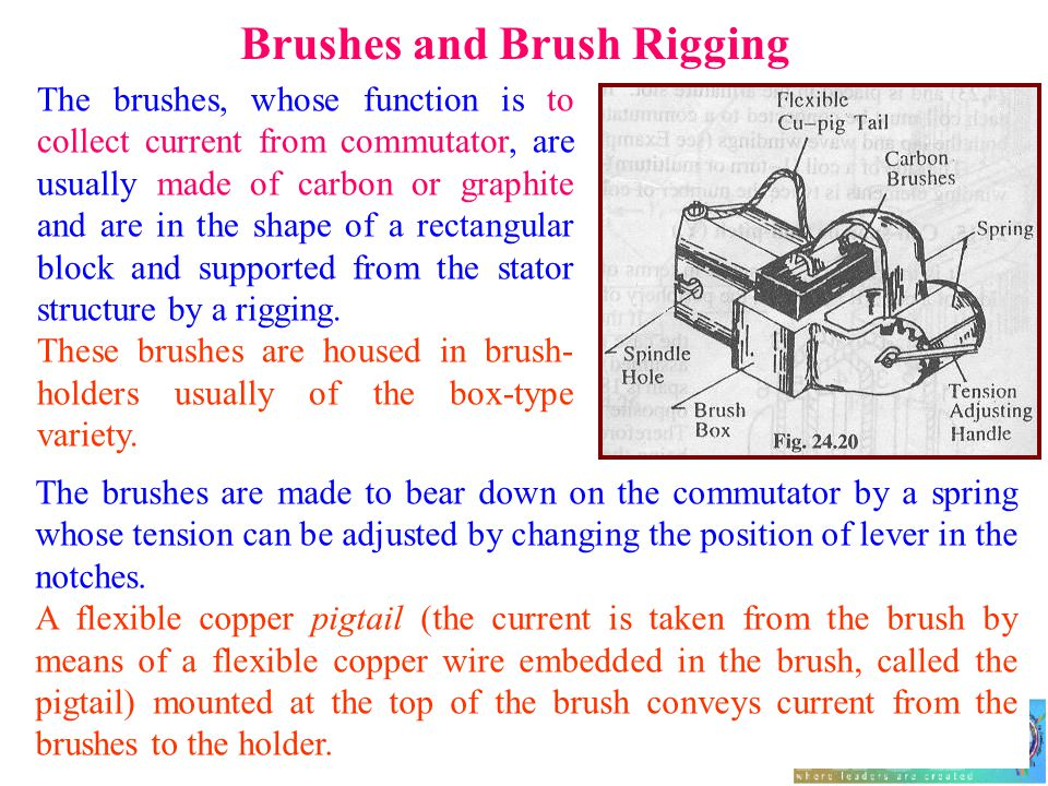 Brushes and Brush Rigging