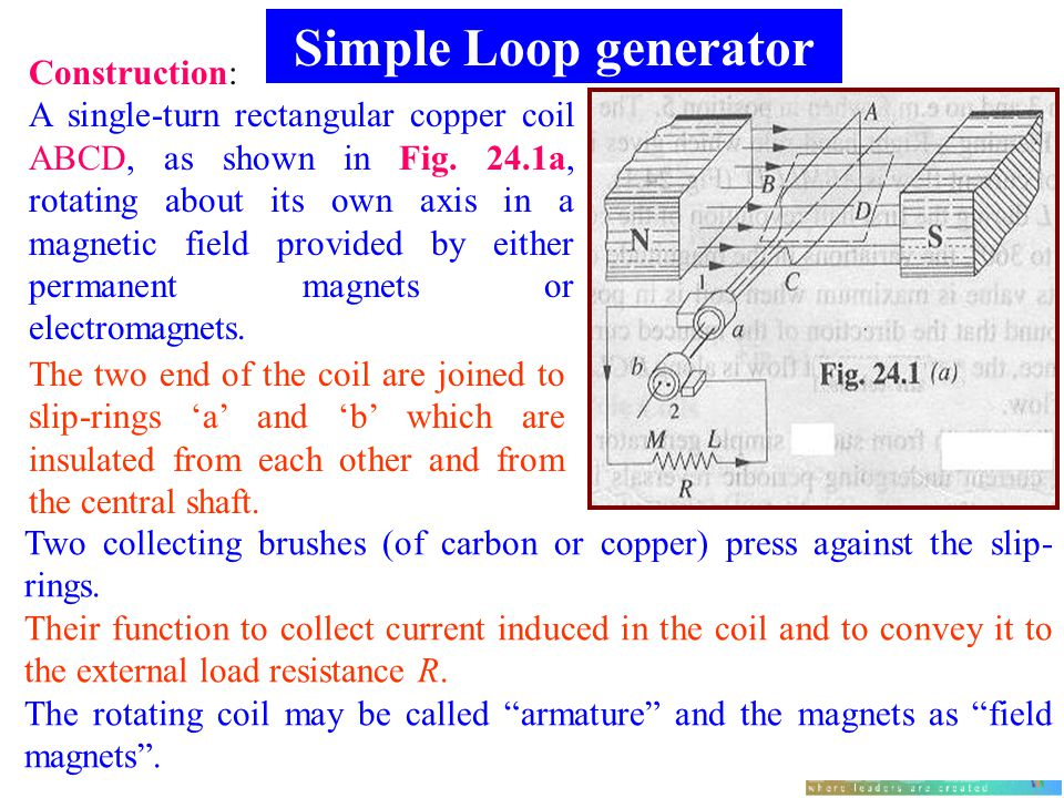 Simple Loop generator Construction:
