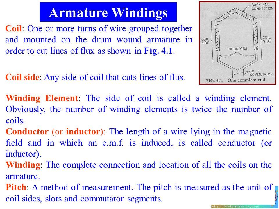 Armature Windings