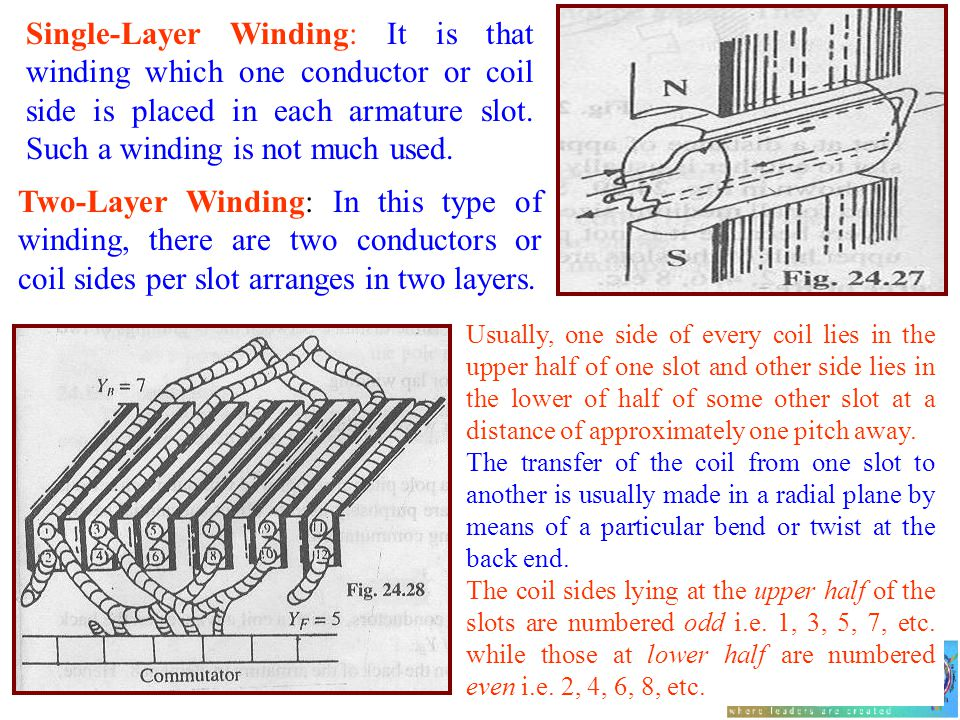 Single-Layer Winding: It is that winding which one conductor or coil side is placed in each armature slot. Such a winding is not much used.