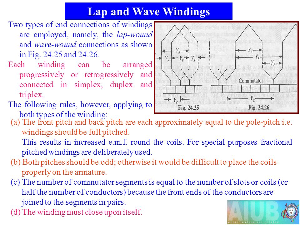 Lap and Wave Windings