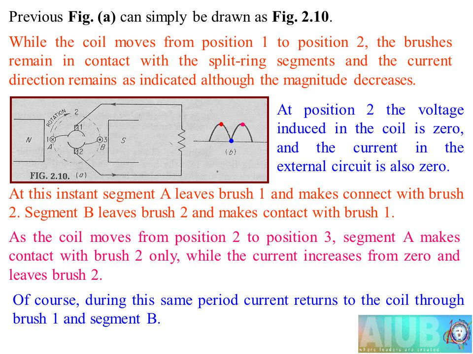 Previous Fig. (a) can simply be drawn as Fig