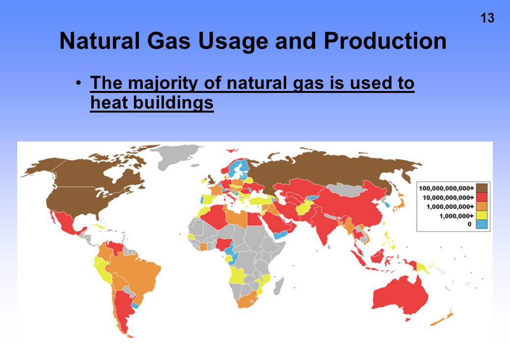 Natural Gas Usage and Production