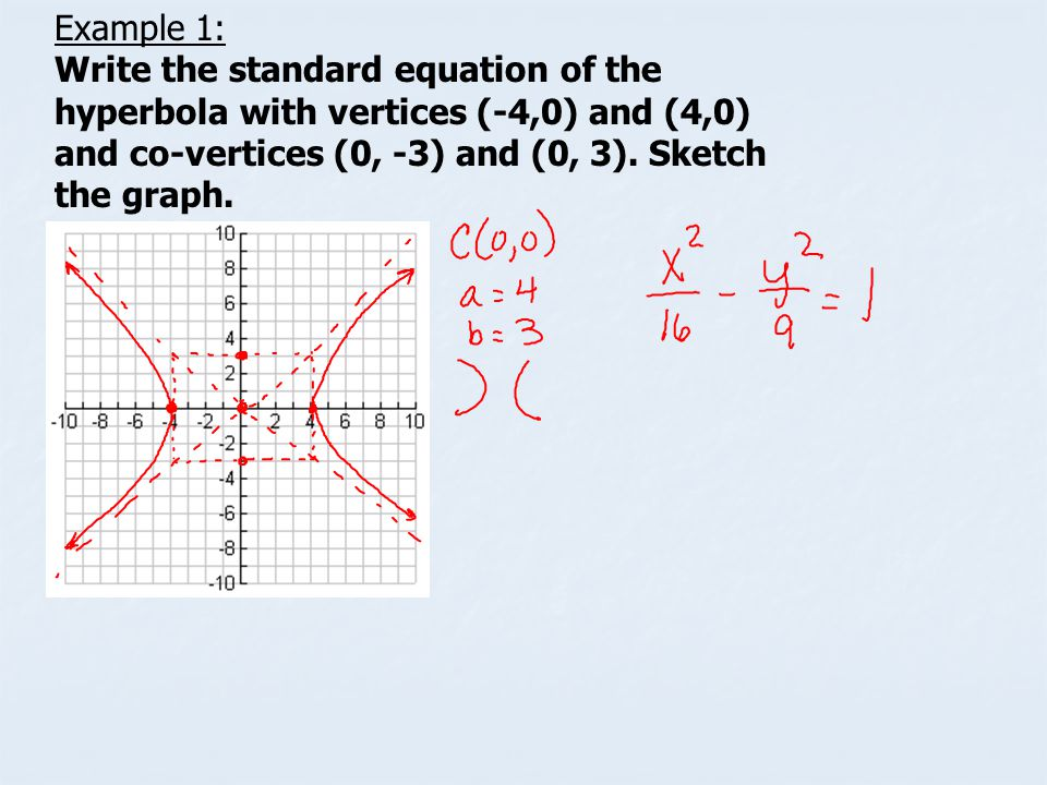 Example 1: Write the standard equation of the hyperbola with vertices (-4,0) and (4,0) and co-vertices (0, -3) and (0, 3).