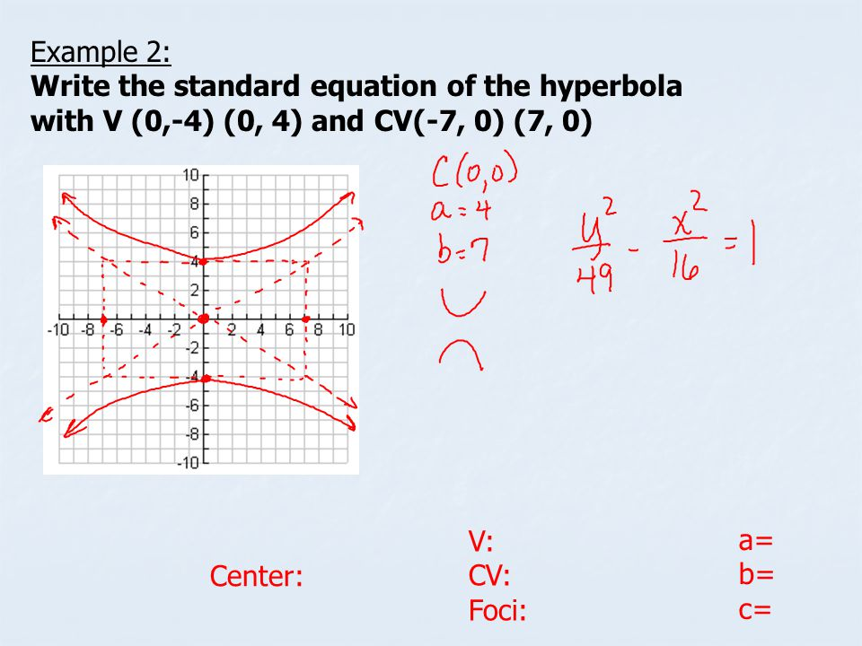 Example 2: Write the standard equation of the hyperbola with V (0,-4) (0, 4) and CV(-7, 0) (7, 0) V: