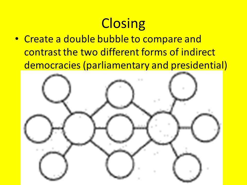 Closing Create a double bubble to compare and contrast the two different forms of indirect democracies (parliamentary and presidential)