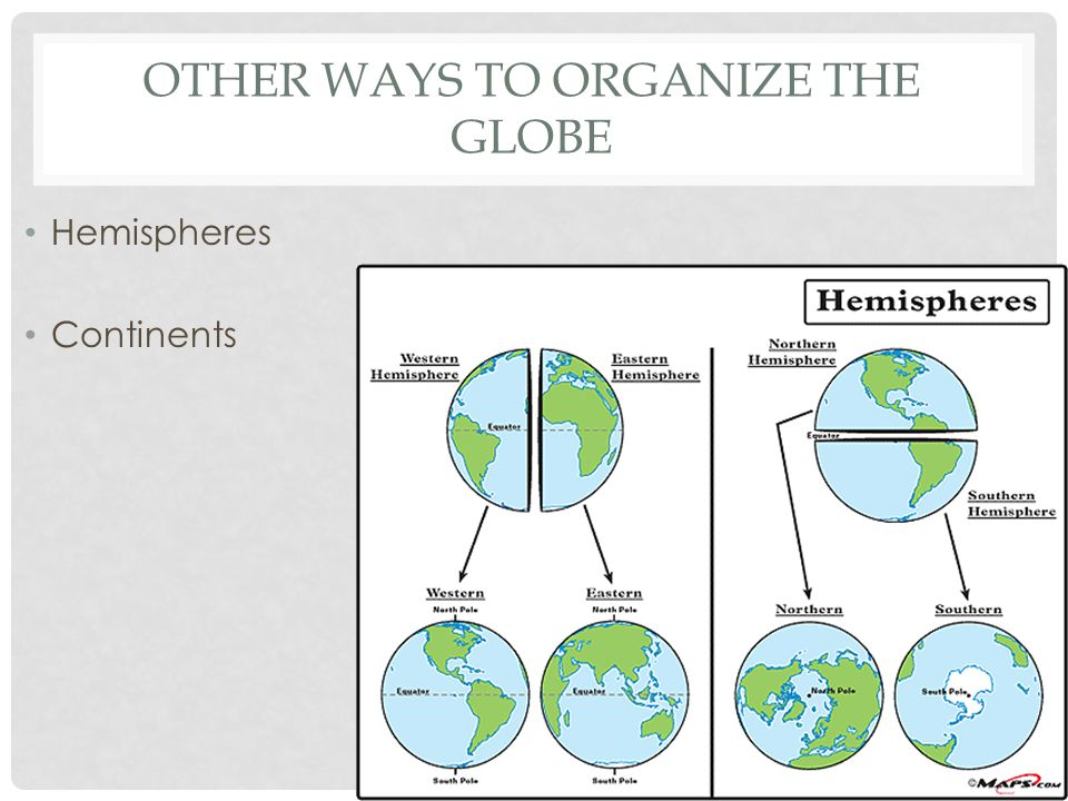 Other ways to organize the globe