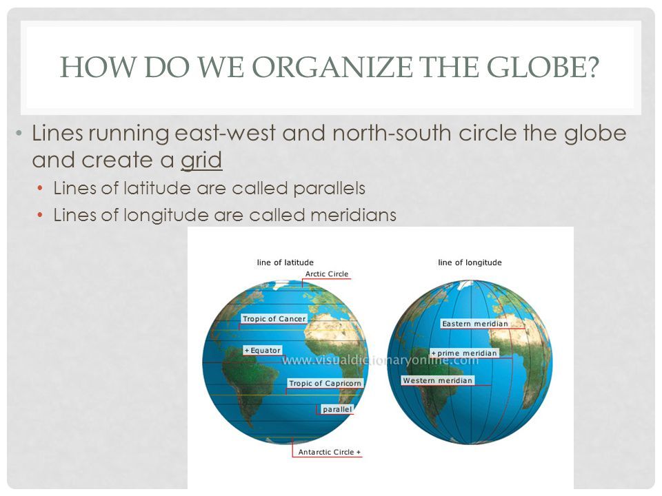 How do we organize the globe