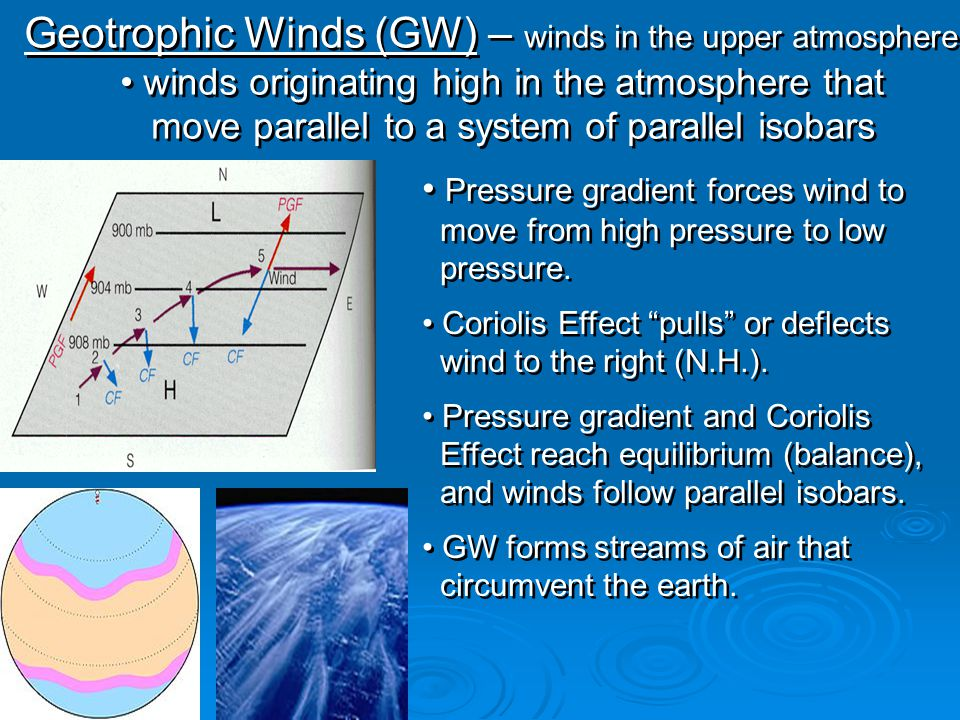 Geotrophic Winds (GW) – winds in the upper atmosphere
