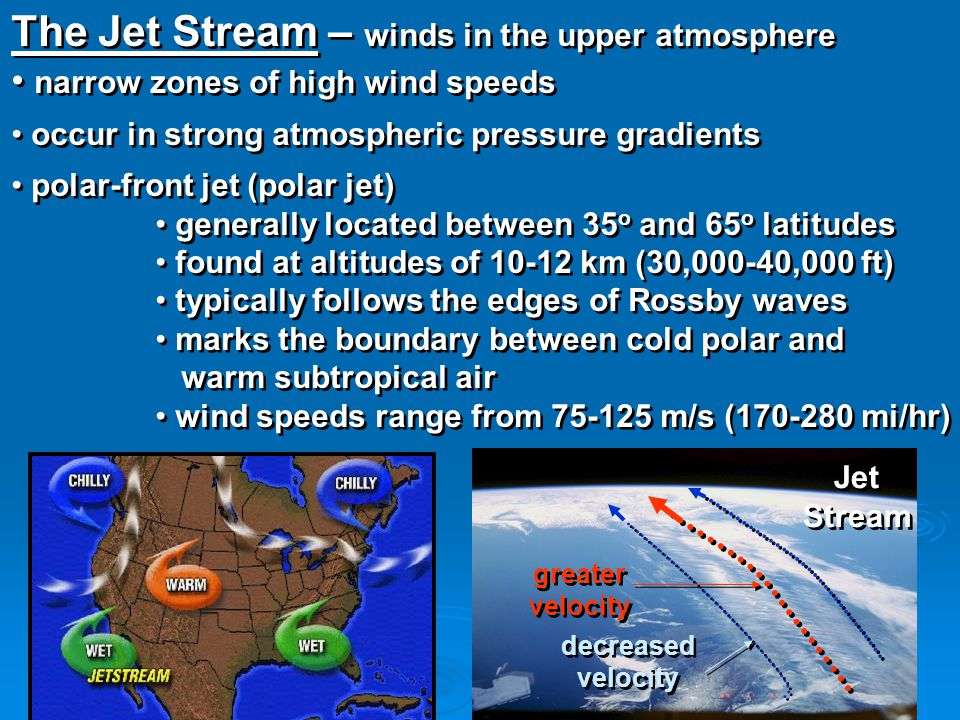 The Jet Stream – winds in the upper atmosphere