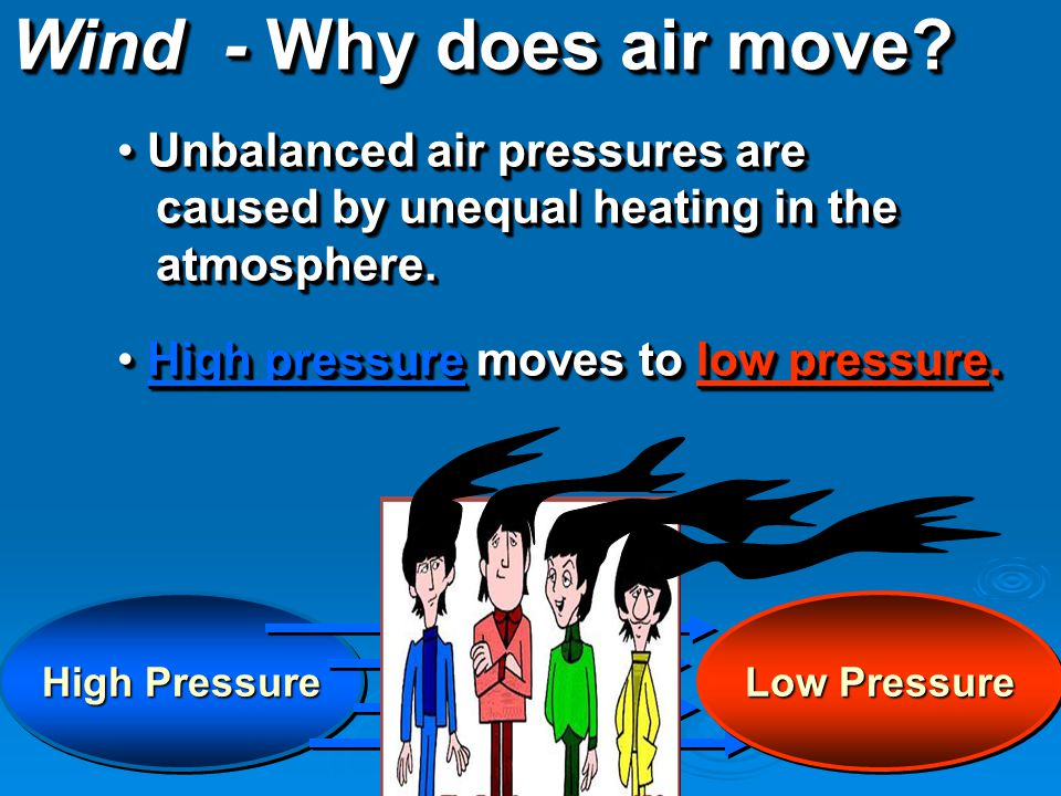 Wind - Why does air move Unbalanced air pressures are