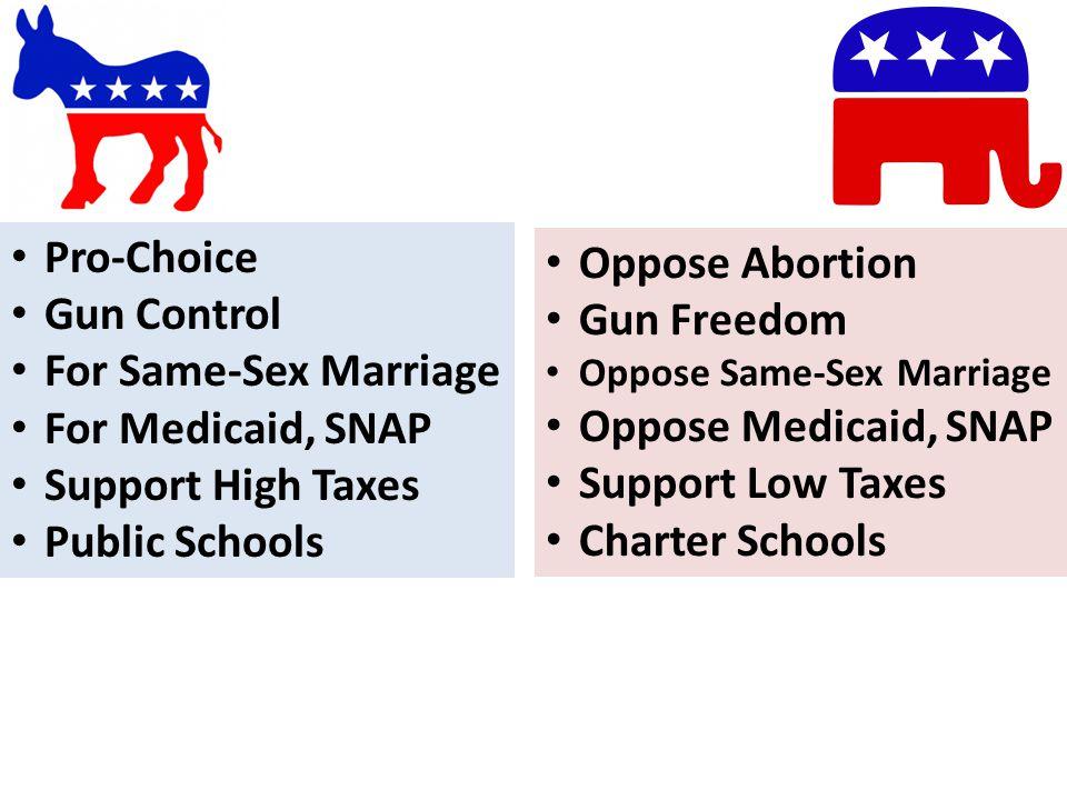 Pro-Choice Oppose Abortion Gun Control Gun Freedom