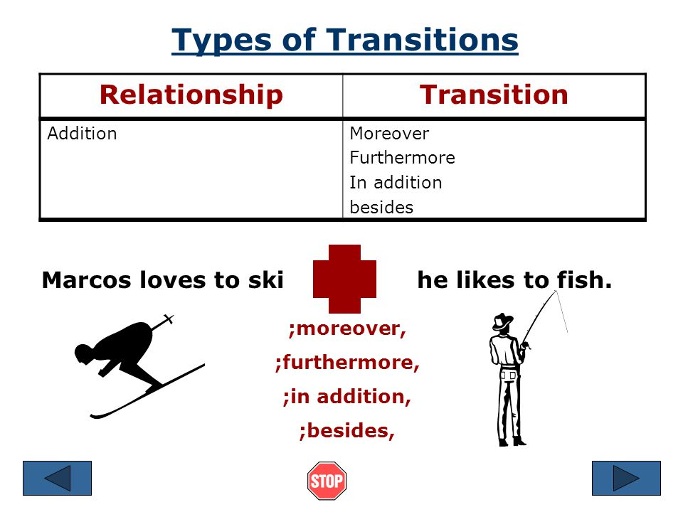 Types of Transitions Relationship Transition Marcos loves to ski