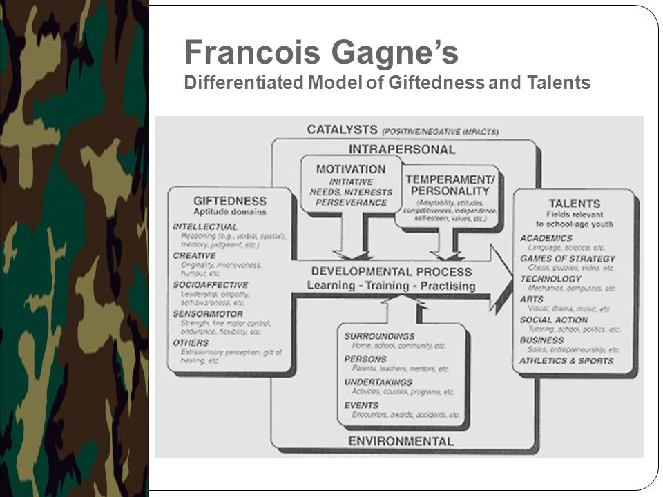 Francois Gagne's Differentiated Model of Giftedness and Talents