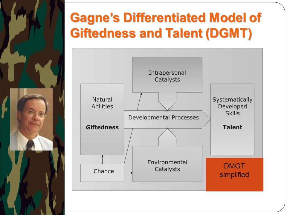 Gagne's Differentiated Model of Giftedness and Talent (DGMT)
