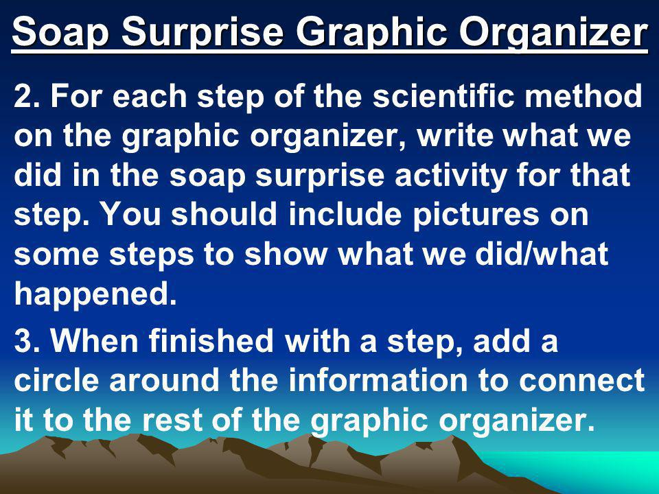 Soap Surprise Graphic Organizer