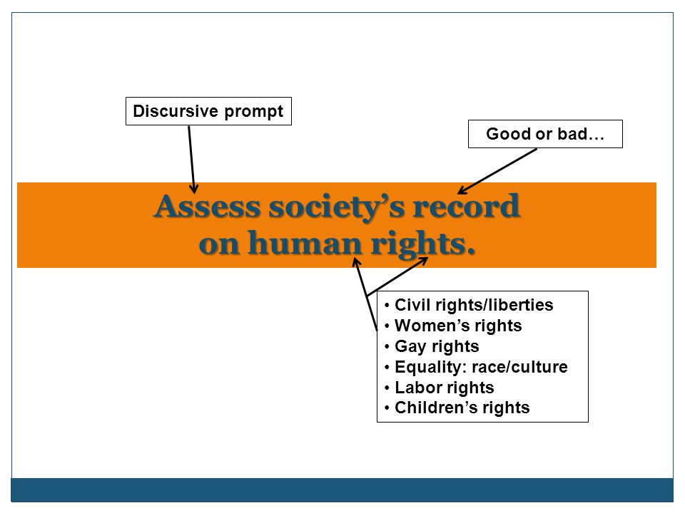 Assess society's record on human rights.