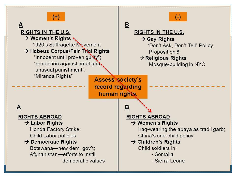 Assess society's record regarding human rights.