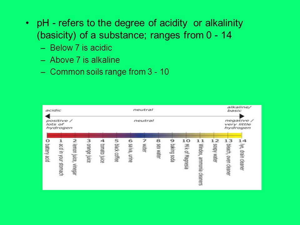 pH - refers to the degree of acidity or alkalinity (basicity) of a substance; ranges from 0 - 14