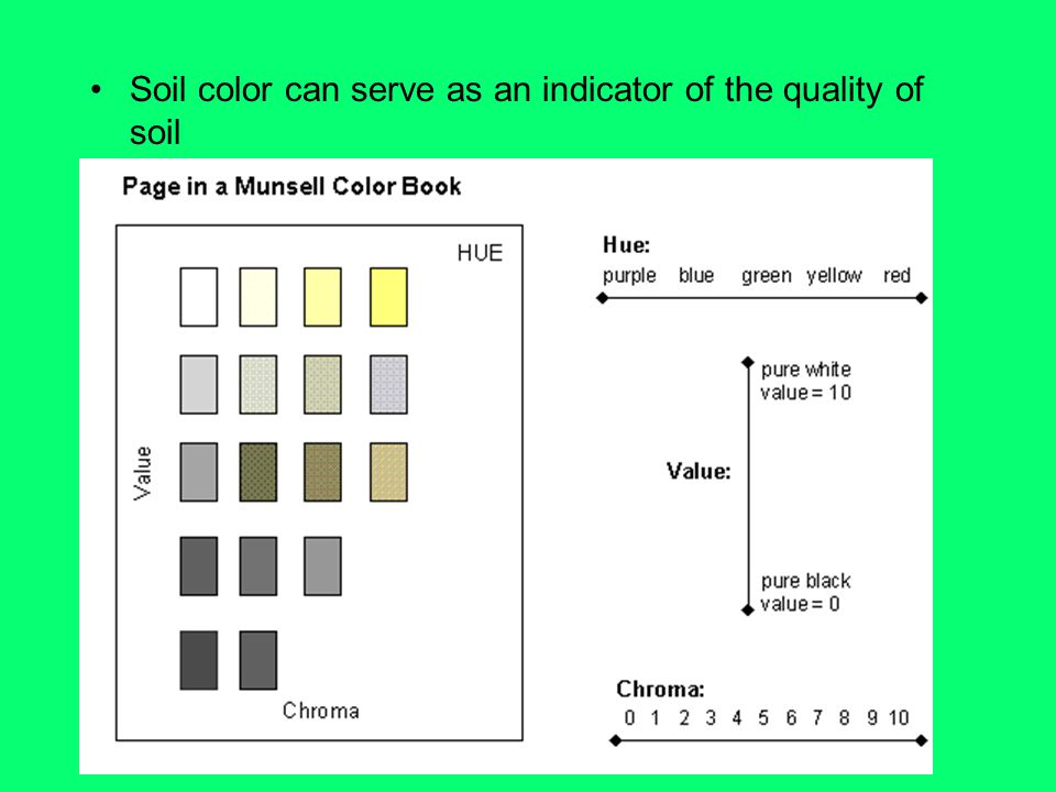Soil color can serve as an indicator of the quality of soil
