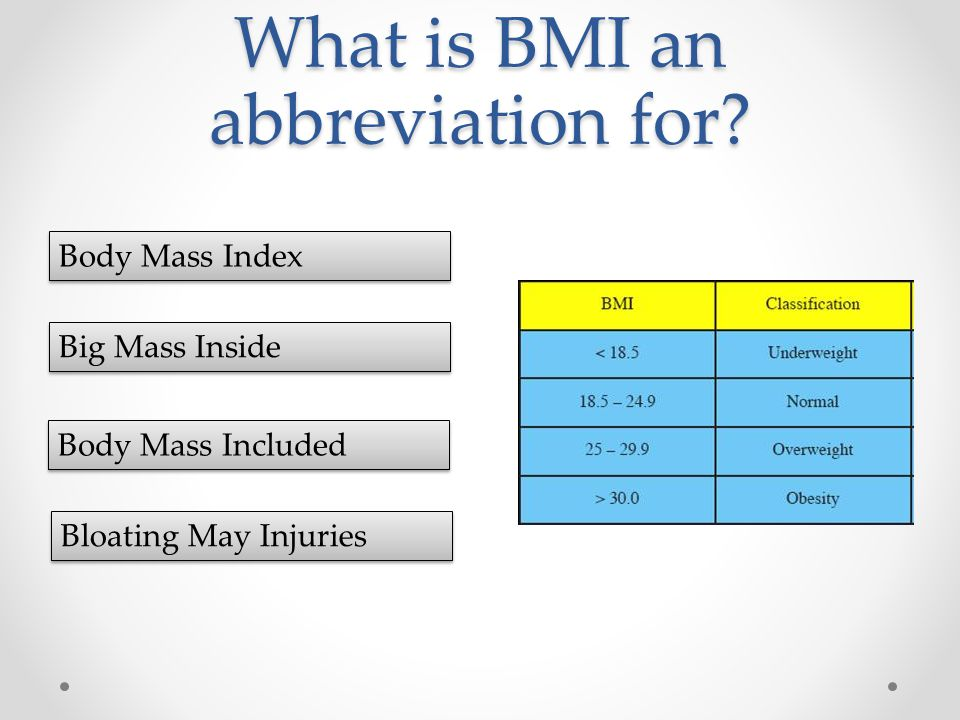 What is BMI an abbreviation for