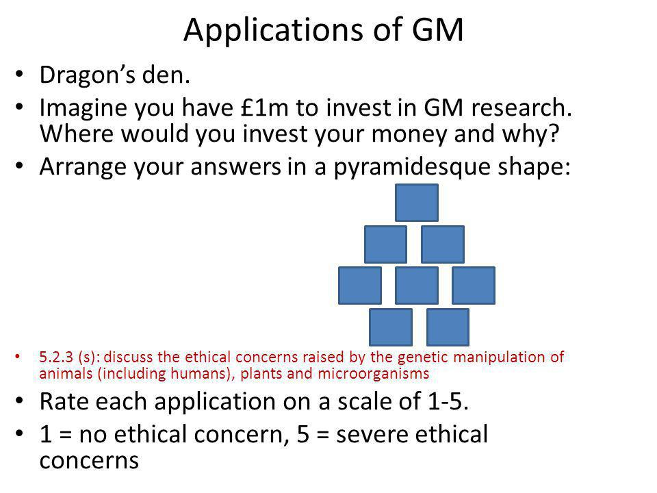 Applications of GM Dragon's den.