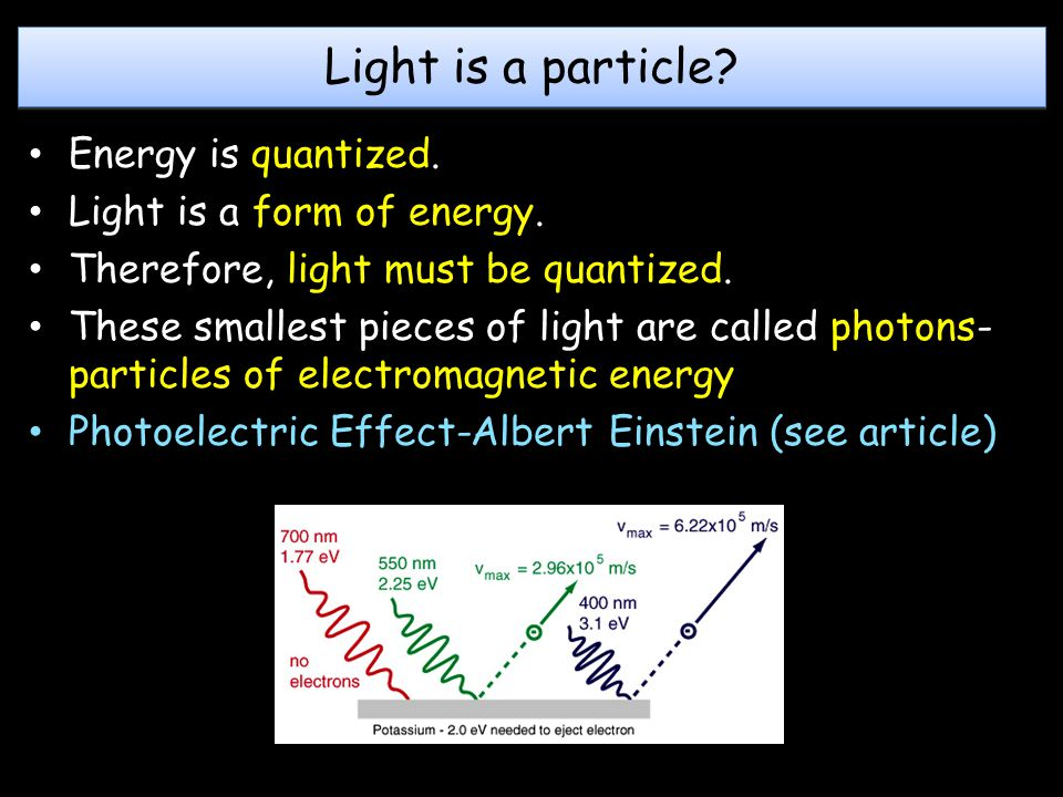 Light is a particle Energy is quantized. Light is a form of energy.