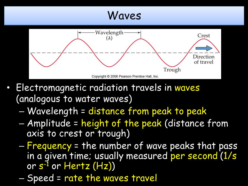 Waves Electromagnetic radiation travels in waves (analogous to water waves) Wavelength = distance from peak to peak.