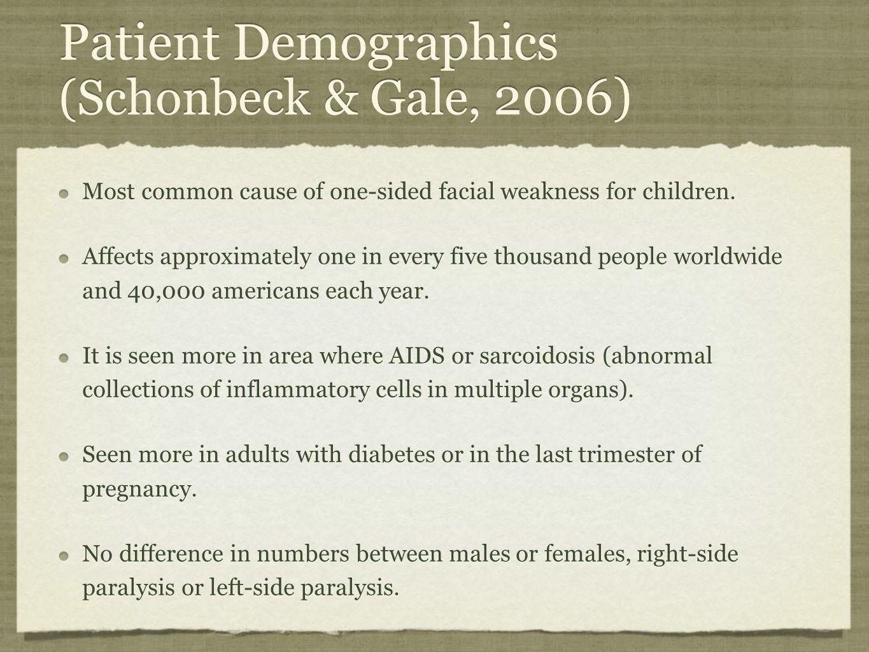 Patient Demographics (Schonbeck & Gale, 2006)