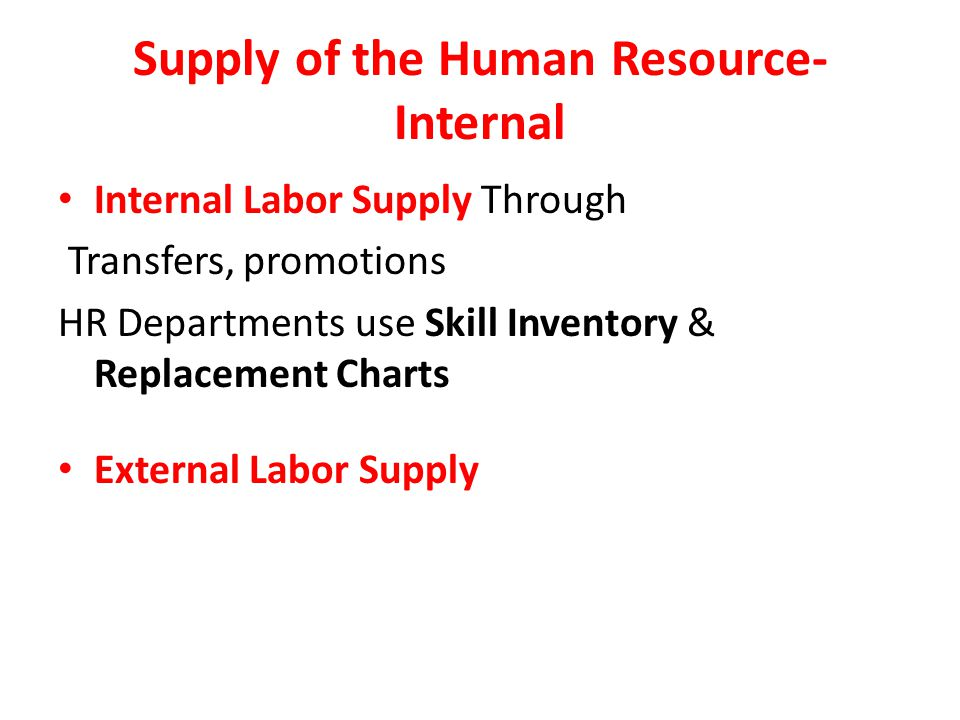 Supply of the Human Resource- Internal